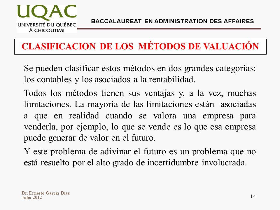 CLASIFICACION DE LOS MÉTODOS DE VALUACIÓN