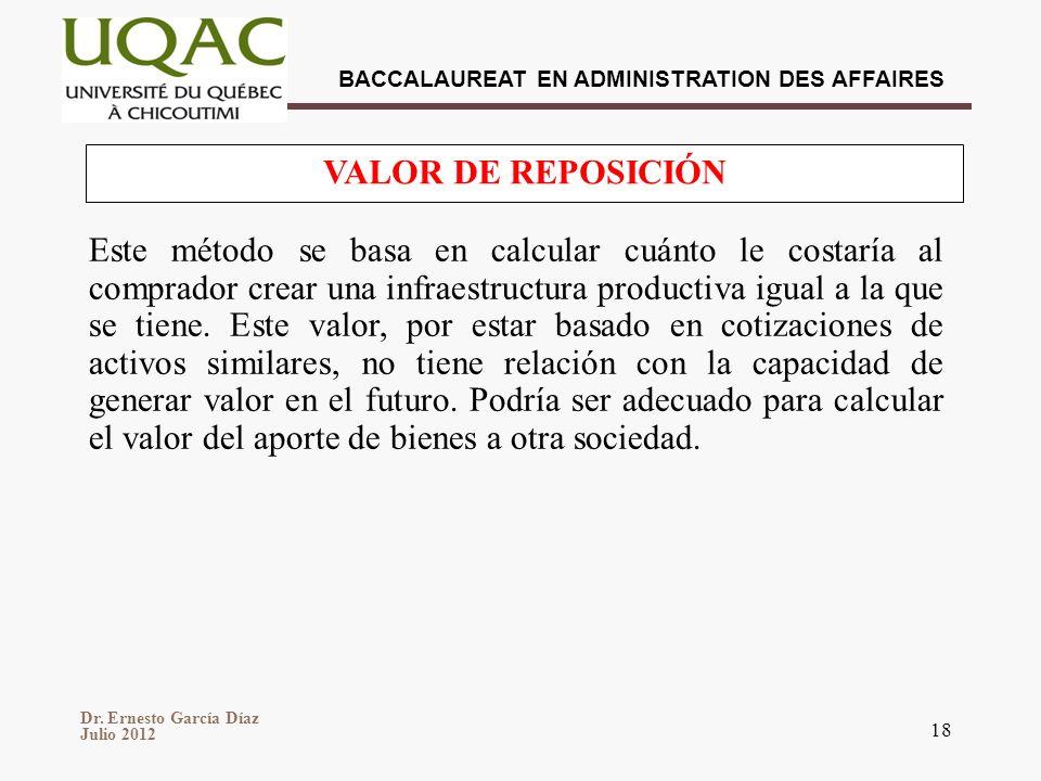 VALOR DE REPOSICIÓN