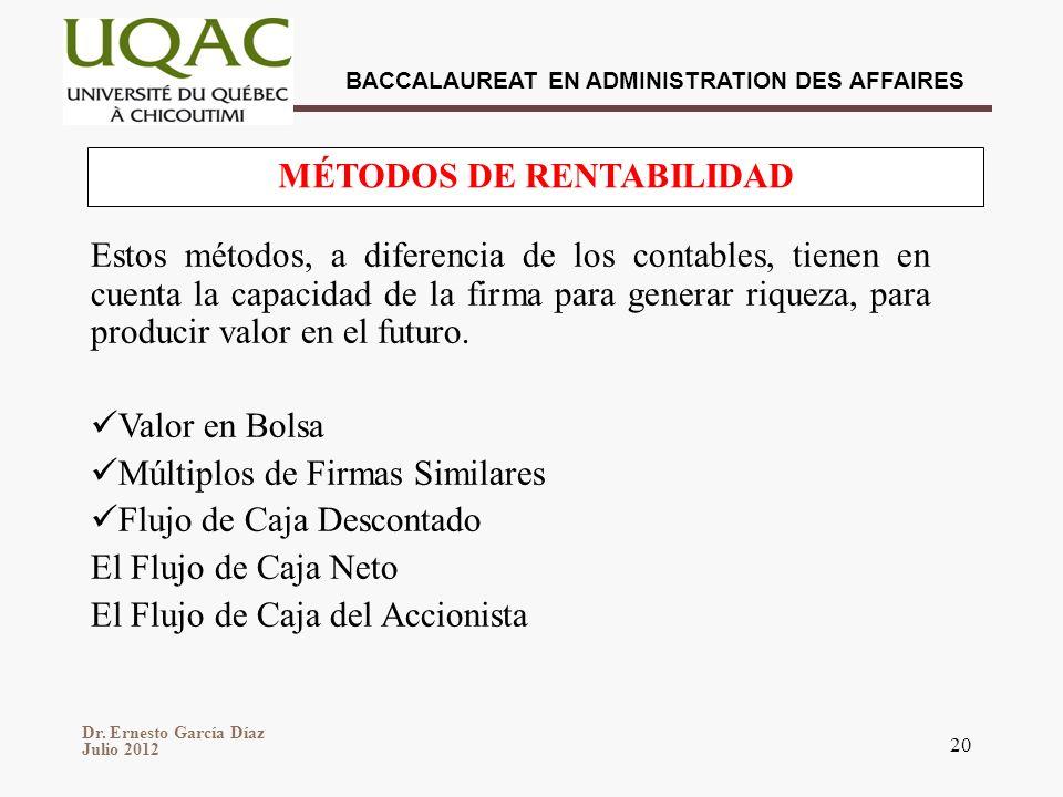 MÉTODOS DE RENTABILIDAD