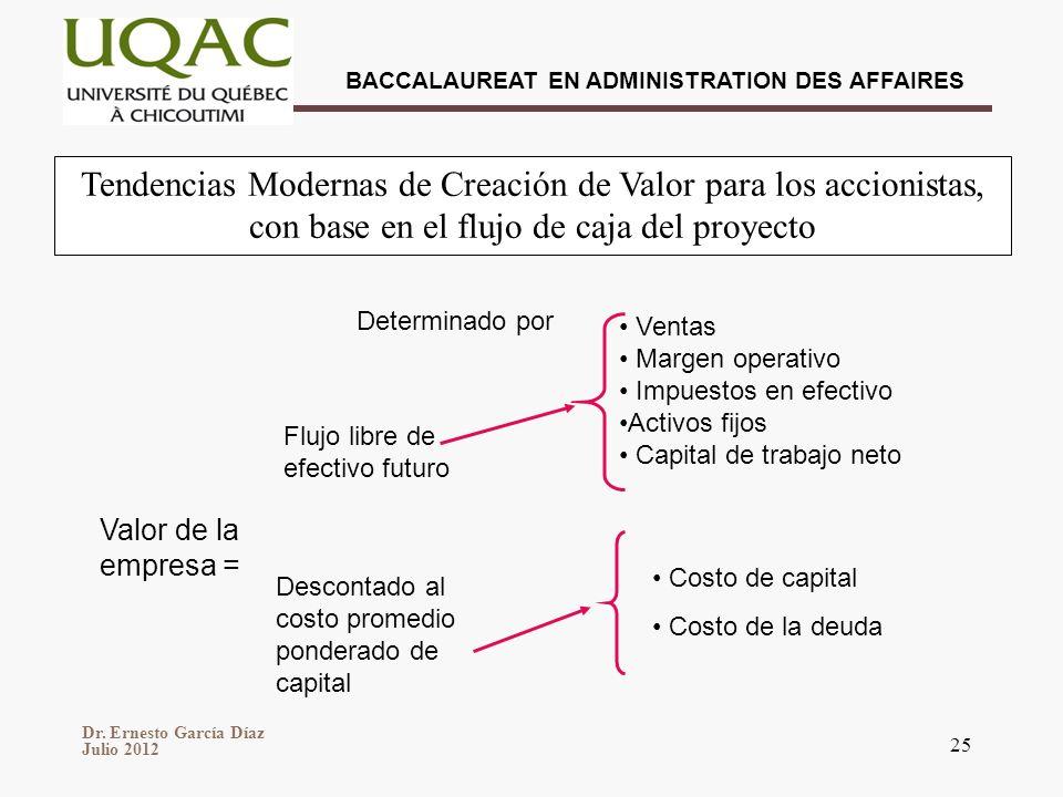Tendencias Modernas de Creación de Valor para los accionistas, con base en el flujo de caja del proyecto