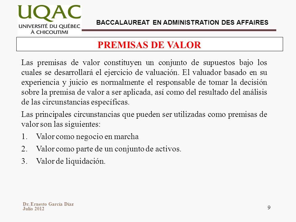 PREMISAS DE VALOR
