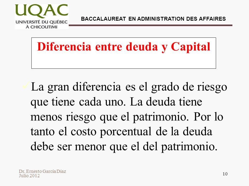 Diferencia entre deuda y Capital