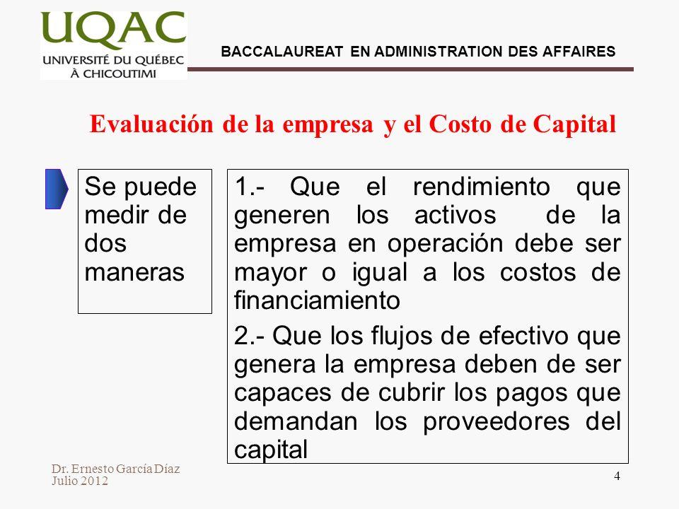 Evaluación de la empresa y el Costo de Capital