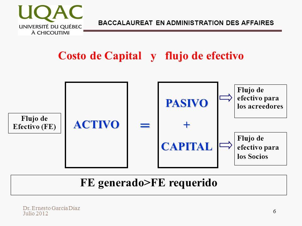 Costo de Capital y flujo de efectivo FE generado>FE requerido