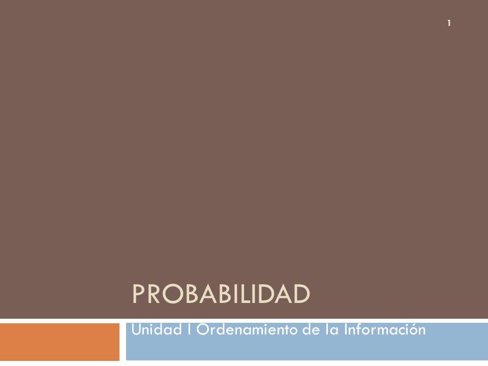 Unidad I Ordenamiento de la Información