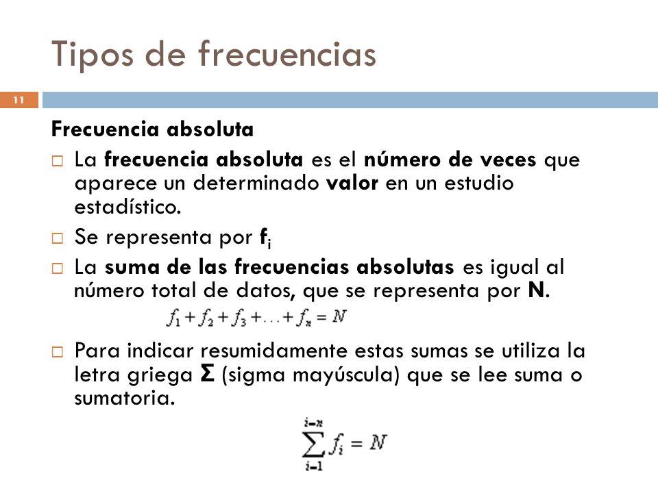 Tipos de frecuencias Frecuencia absoluta