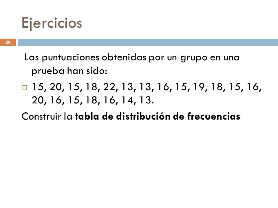 Ejercicios Las puntuaciones obtenidas por un grupo en una prueba han sido: