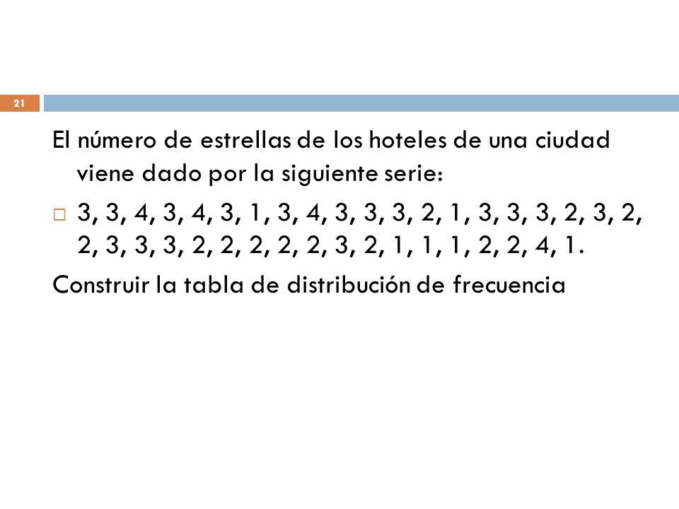 El número de estrellas de los hoteles de una ciudad viene dado por la siguiente serie: