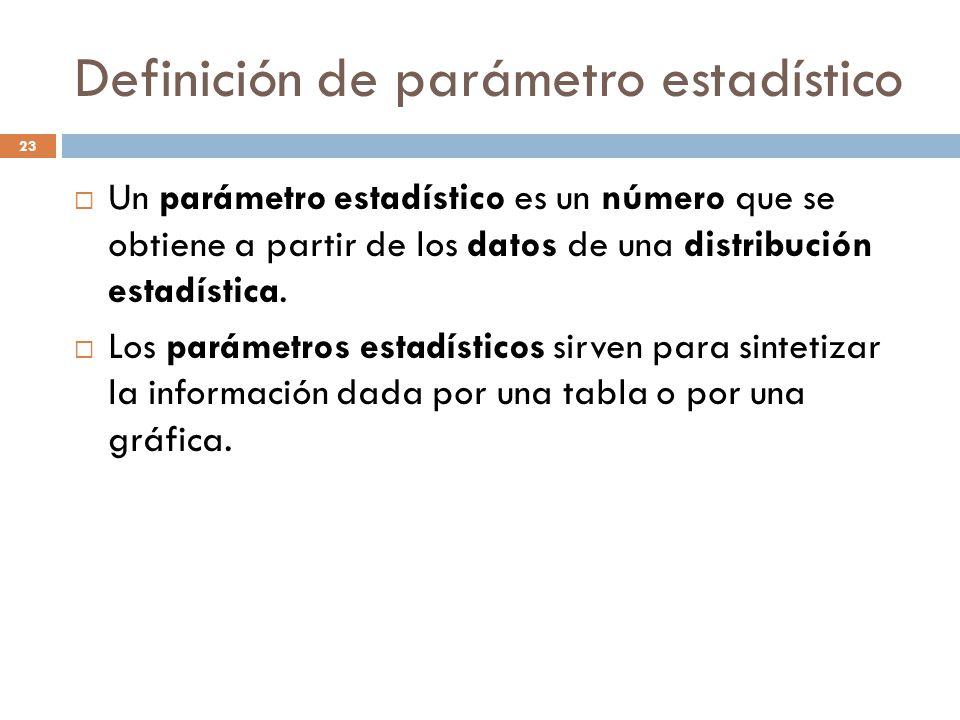 Definición de parámetro estadístico
