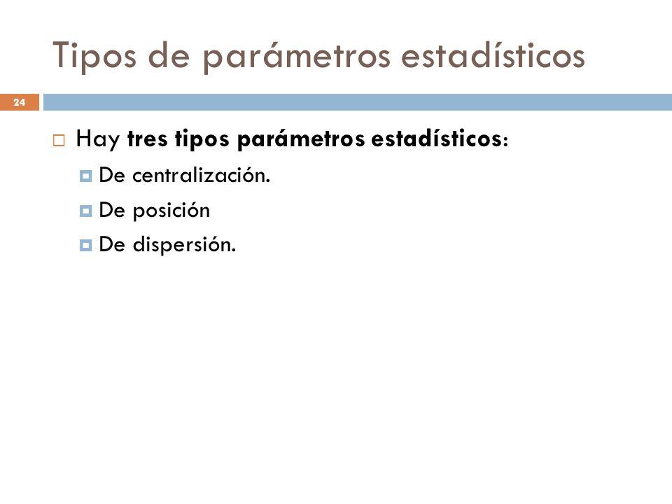 Tipos de parámetros estadísticos