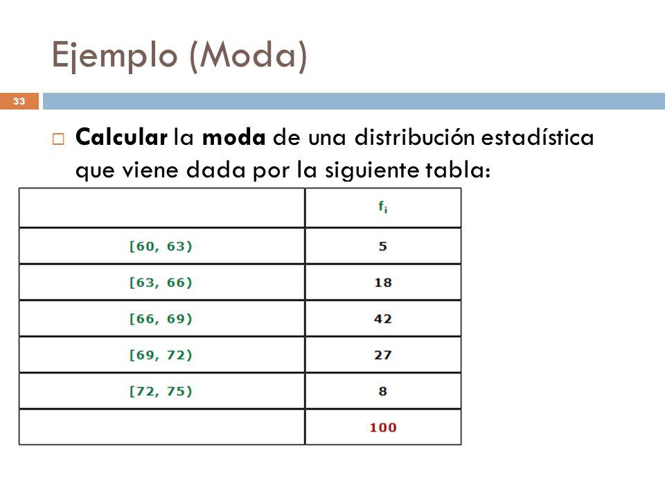 Ejemplo (Moda) Calcular la moda de una distribución estadística que viene dada por la siguiente tabla: