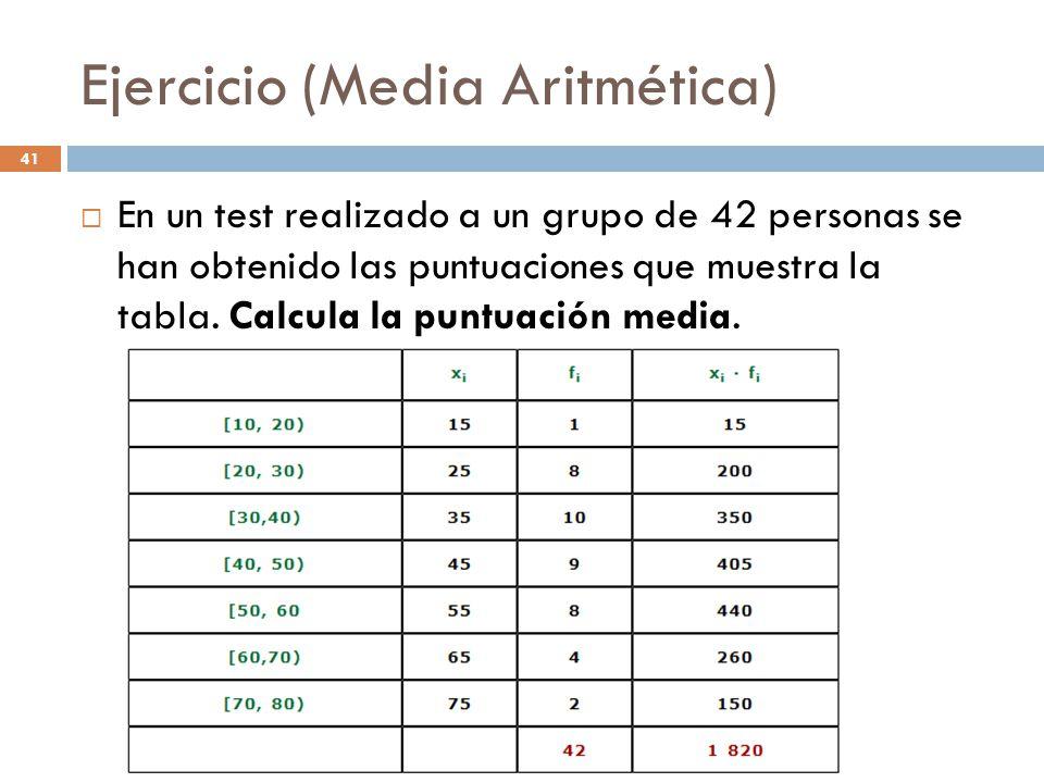 Ejercicio (Media Aritmética)