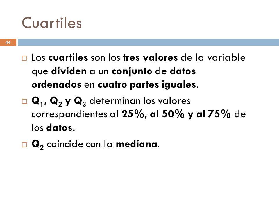 Cuartiles Los cuartiles son los tres valores de la variable que dividen a un conjunto de datos ordenados en cuatro partes iguales.