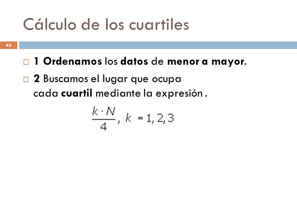Cálculo de los cuartiles