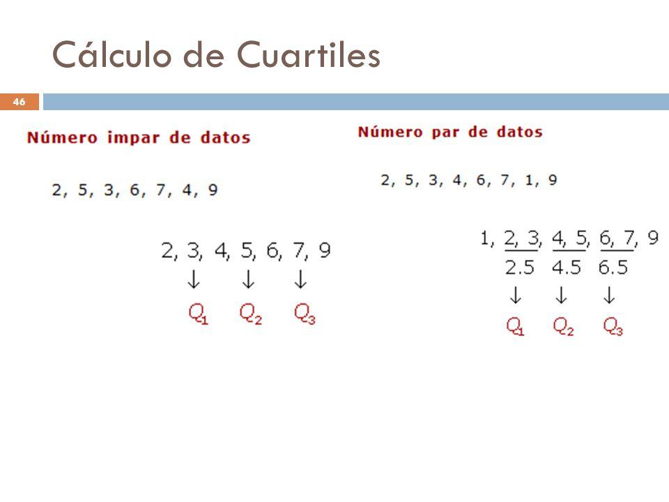 Cálculo de Cuartiles