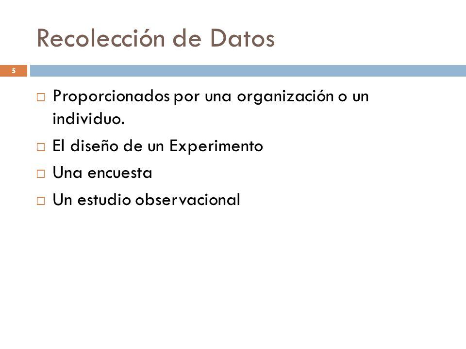 Recolección de Datos Proporcionados por una organización o un individuo. El diseño de un Experimento.