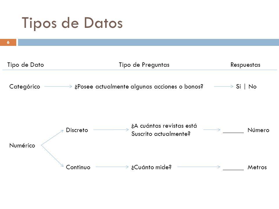 Tipos de Datos Tipo de Dato Tipo de Preguntas Respuestas Categórico