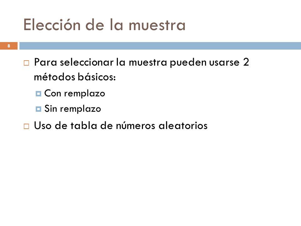 Elección de la muestra Para seleccionar la muestra pueden usarse 2 métodos básicos: Con remplazo.