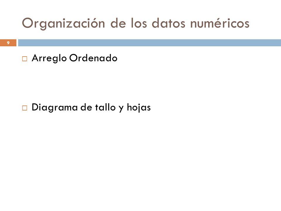 Organización de los datos numéricos