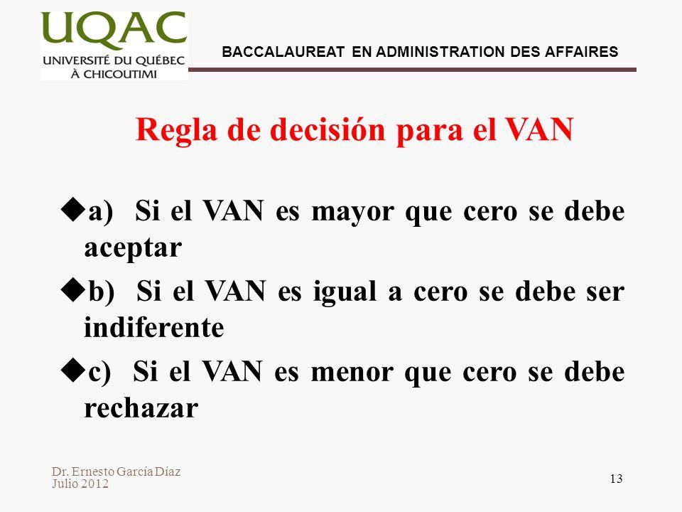 Regla de decisión para el VAN