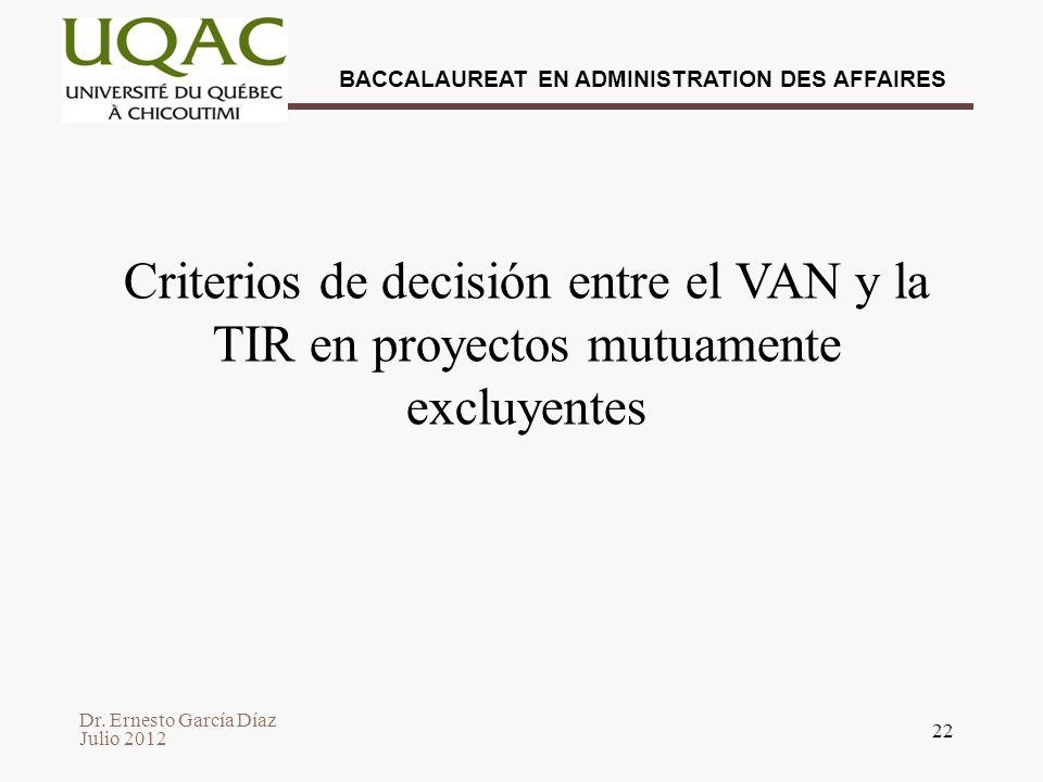 Criterios de decisión entre el VAN y la TIR en proyectos mutuamente excluyentes