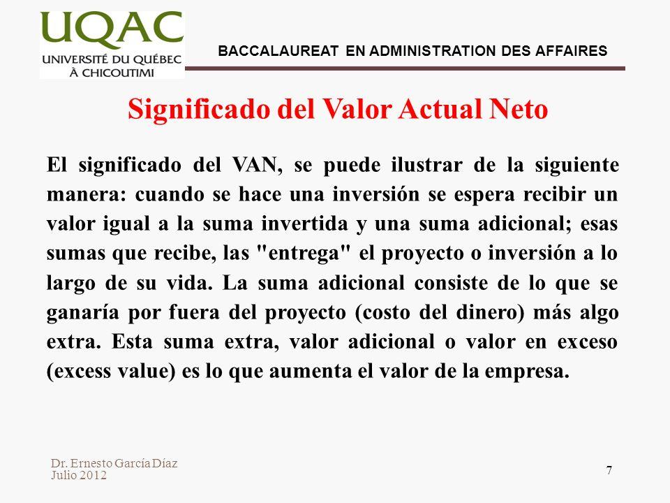 Significado del Valor Actual Neto