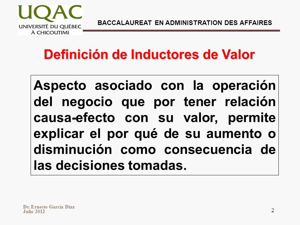 Definición de Inductores de Valor