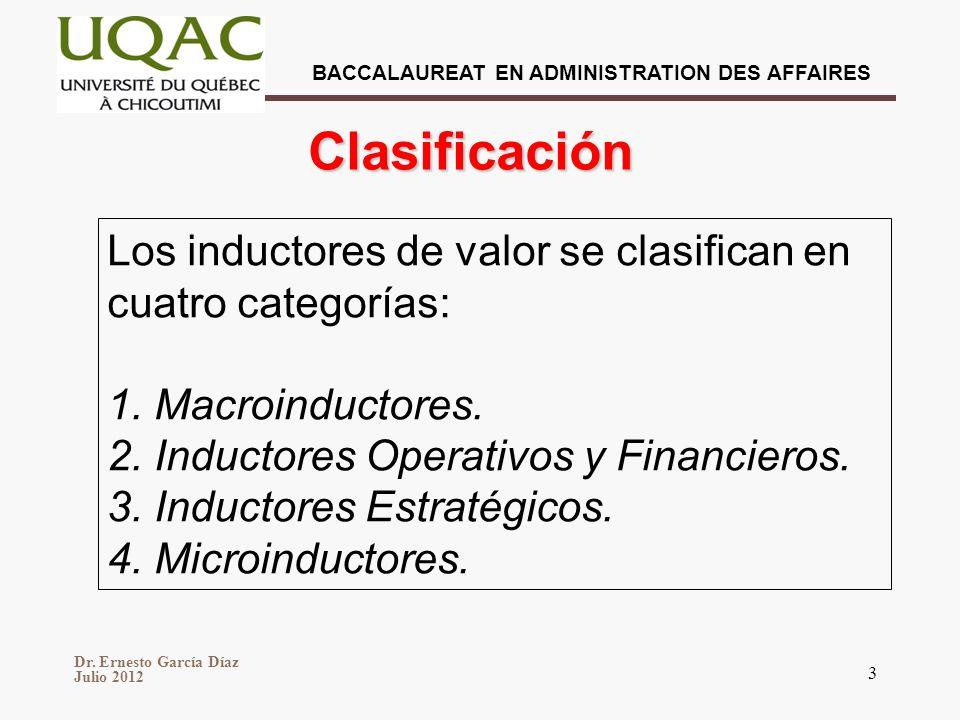 Clasificación Los inductores de valor se clasifican en cuatro categorías: 1. Macroinductores. 2. Inductores Operativos y Financieros.