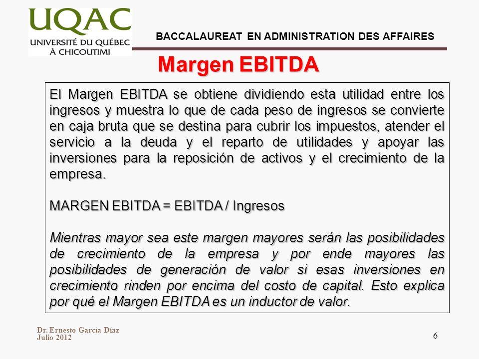 Margen EBITDA