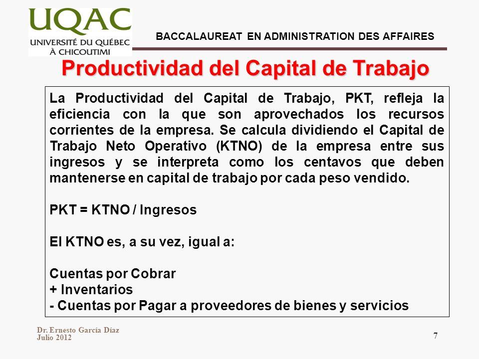 Productividad del Capital de Trabajo