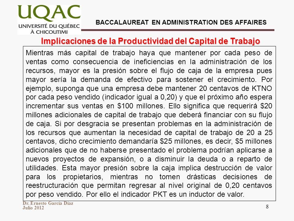 Implicaciones de la Productividad del Capital de Trabajo