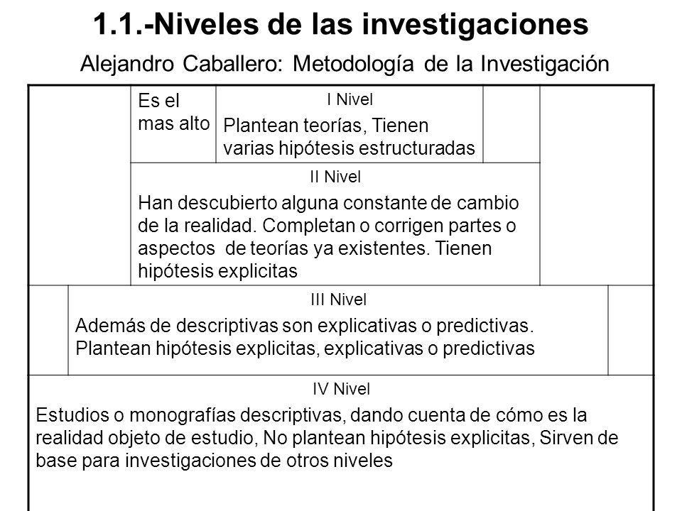 1.1.-Niveles de las investigaciones Alejandro Caballero: Metodología de la Investigación