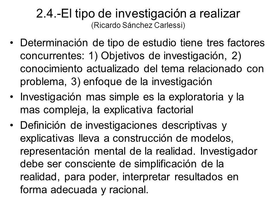 2.4.-El tipo de investigación a realizar (Ricardo Sánchez Carlessi)