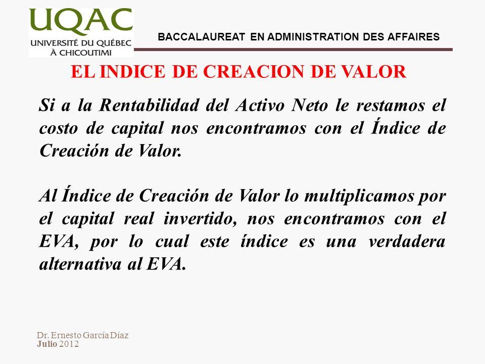 EL INDICE DE CREACION DE VALOR