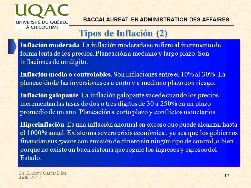 Tipos de Inflación (2)