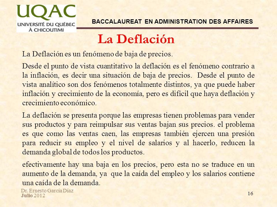 La Deflación La Deflación es un fenómeno de baja de precios.
