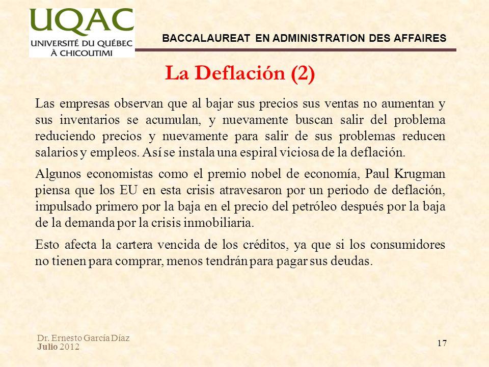 La Deflación (2)