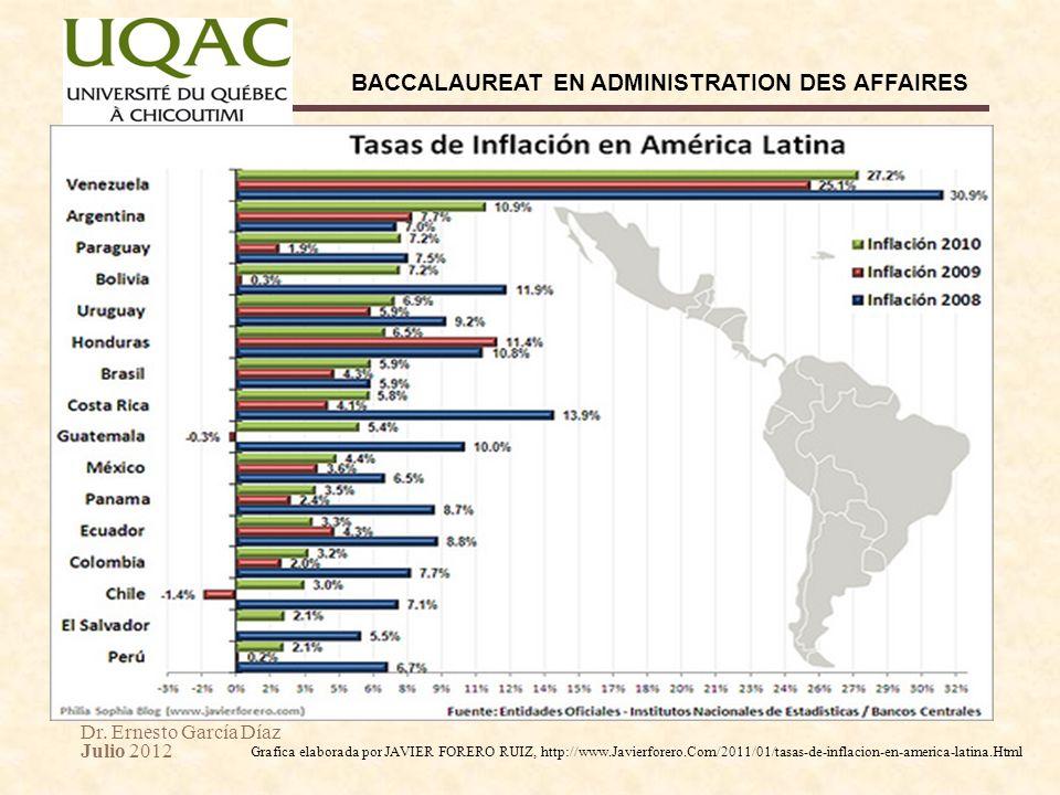 Grafica elaborada por JAVIER FORERO RUIZ, http://www. Javierforero
