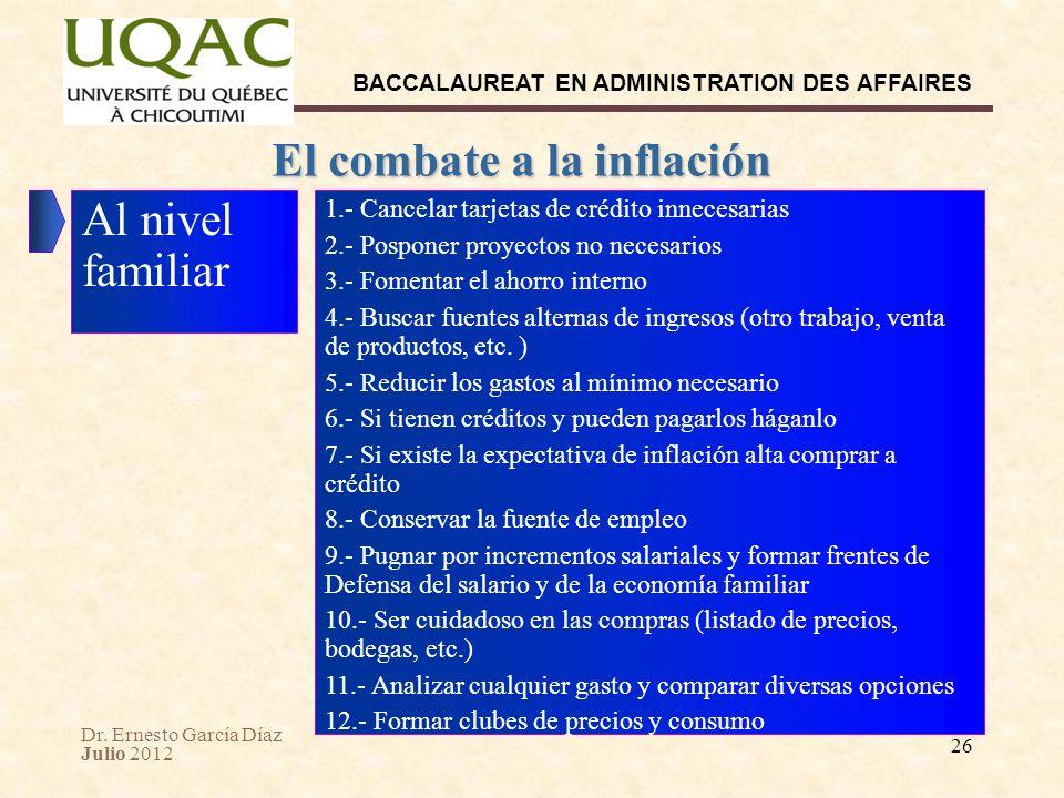 El combate a la inflación