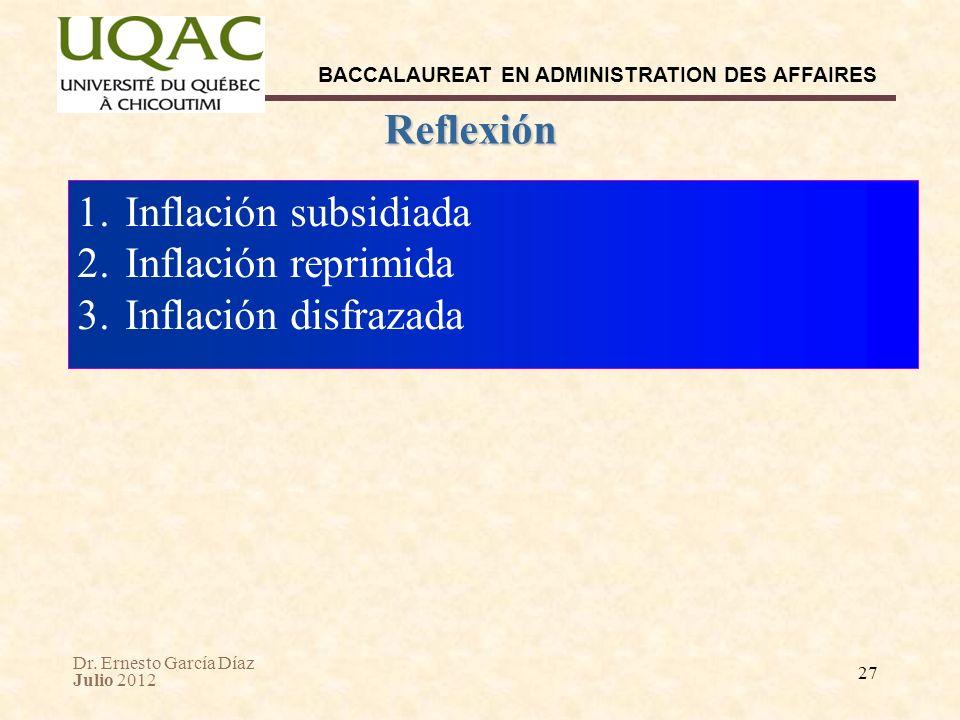 Reflexión Inflación subsidiada Inflación reprimida