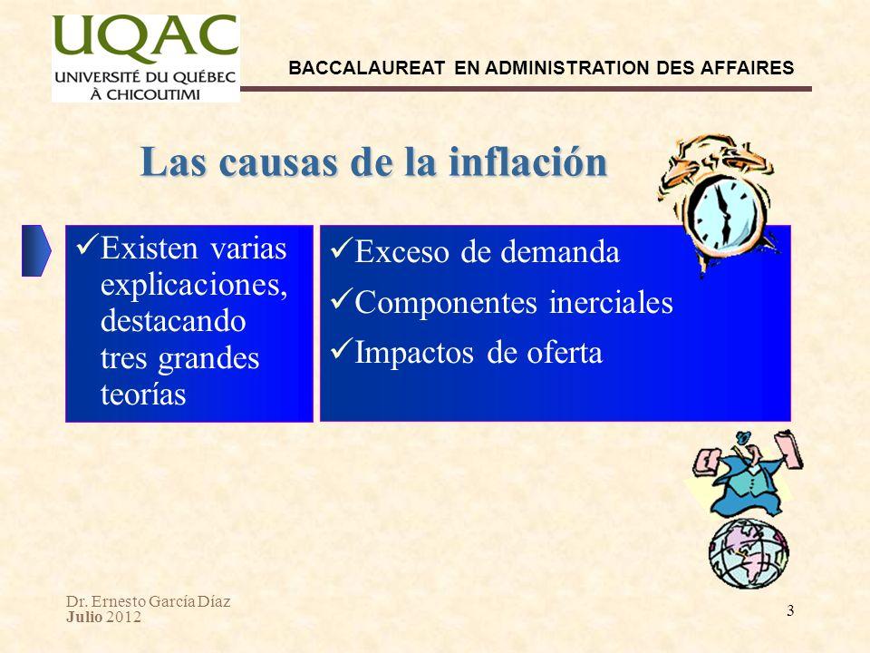 Las causas de la inflación