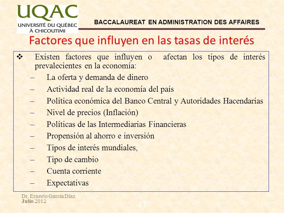 Factores que influyen en las tasas de interés