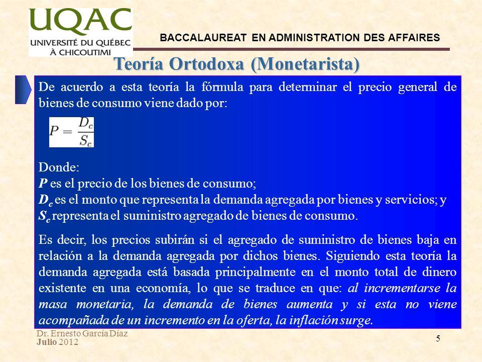 Teoría Ortodoxa (Monetarista)
