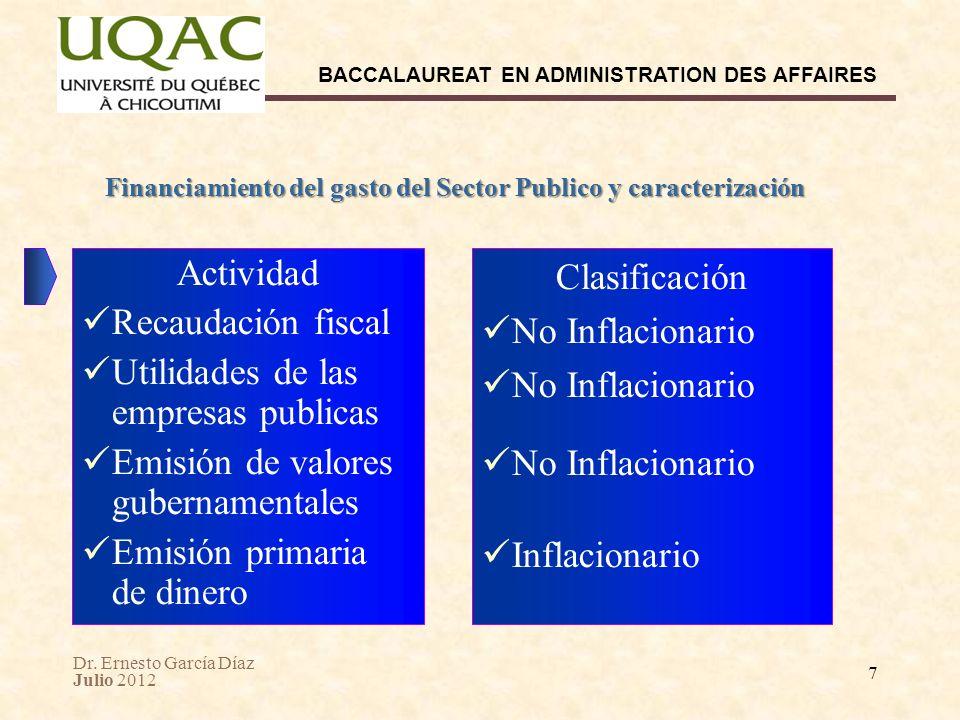 Financiamiento del gasto del Sector Publico y caracterización