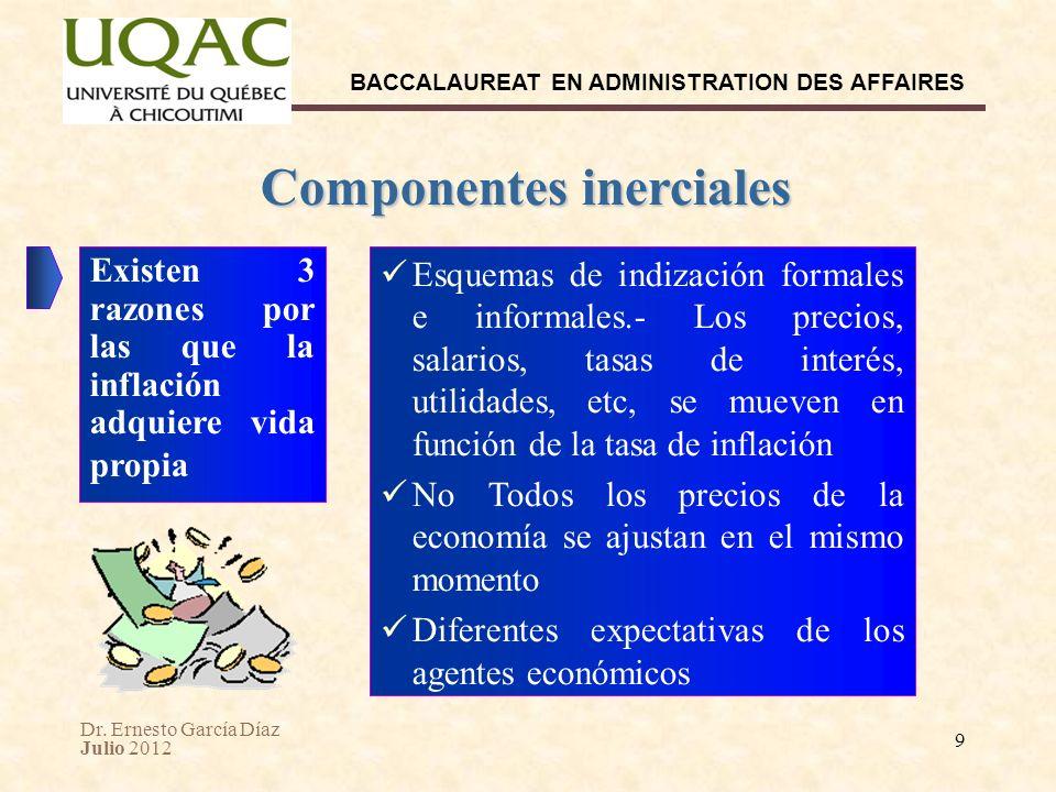 Componentes inerciales