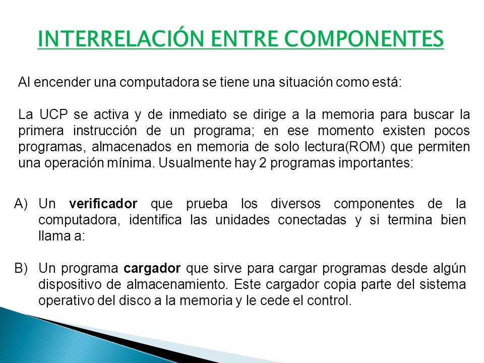 INTERRELACIÓN ENTRE COMPONENTES