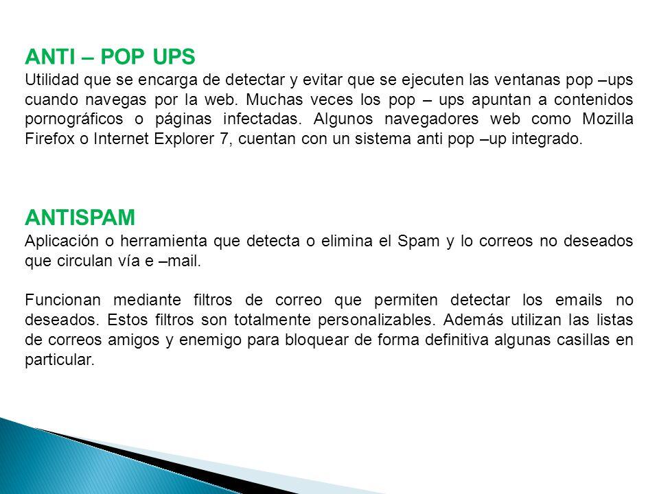 ANTI – POP UPS