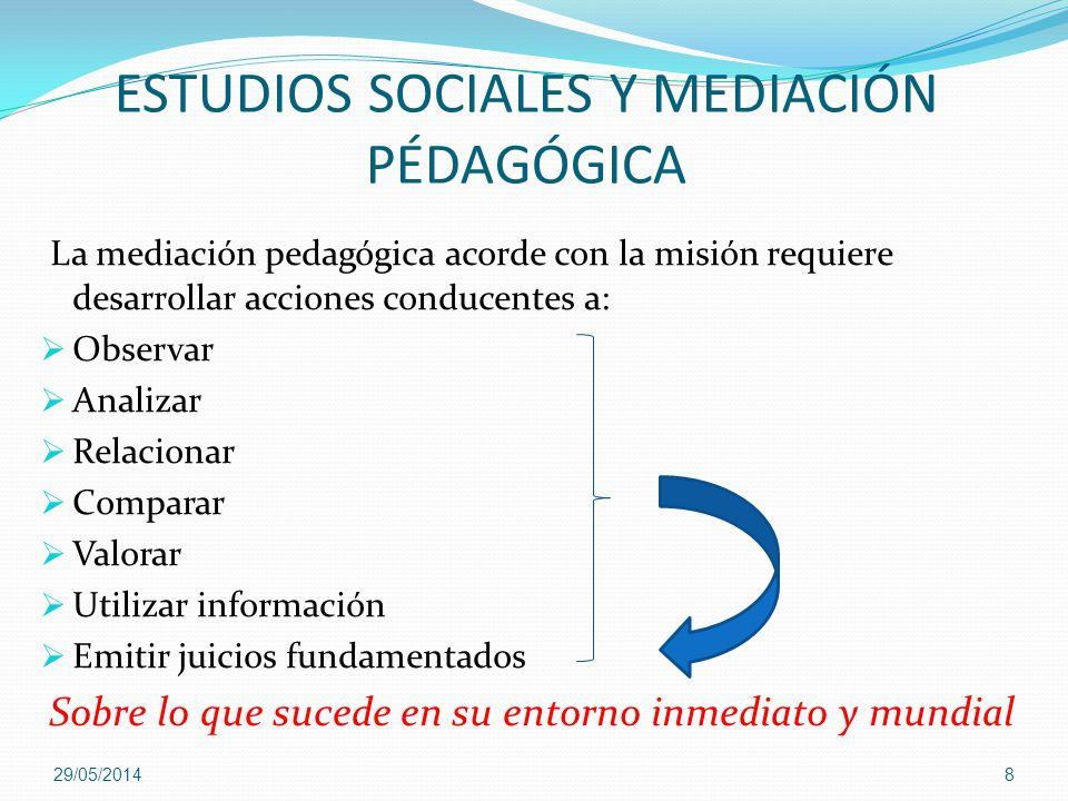 ESTUDIOS SOCIALES Y MEDIACIÓN PÉDAGÓGICA