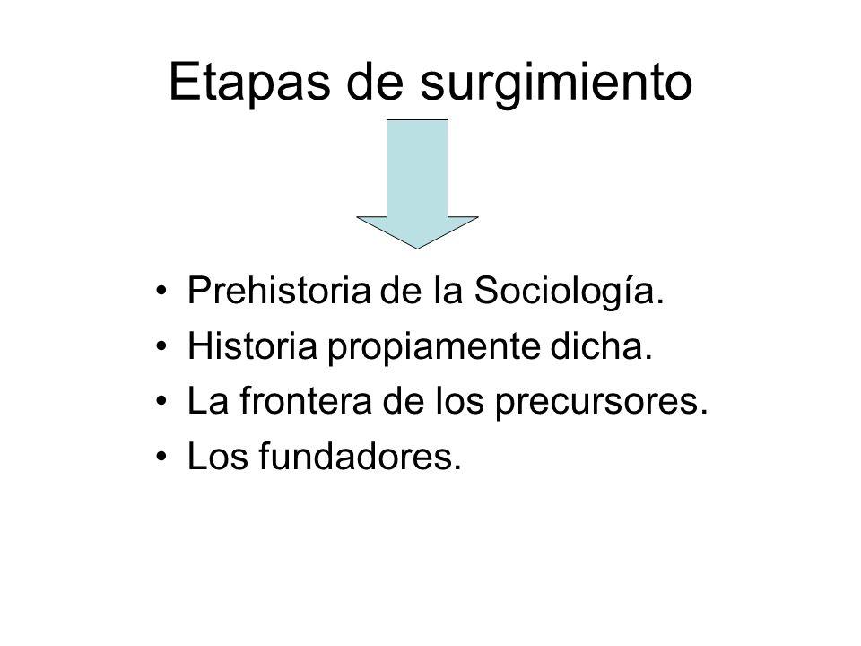 Etapas de surgimiento Prehistoria de la Sociología.