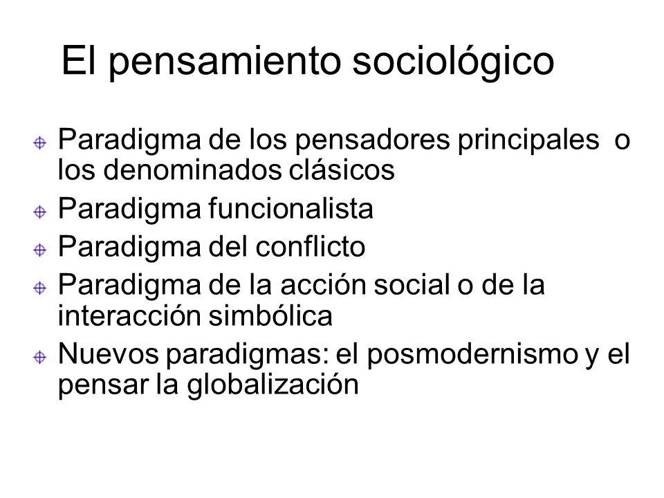 El pensamiento sociológico